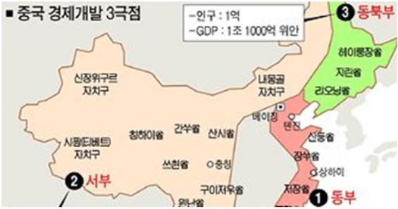 중국 경제개발 3극점