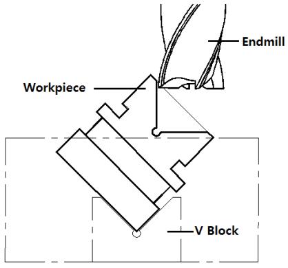 "Machining the ""V"" Block"